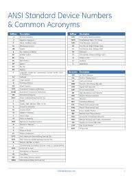 ansi codes pdf