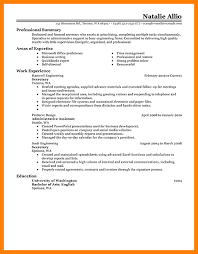 Example Secretary Resume Essay Of Nature Conservation Essay Metamorphosis Best College