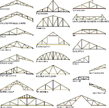 Wood Truss Design Software Download by Diagram Of Various Types Of Roof Trusses Typically Used In Home