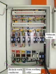 electrical db dressing 28 images mcb busbar system busbar pan