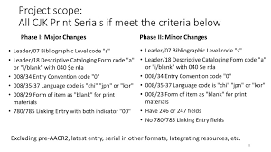 changer de si鑒e air si鑒e ocde 100 images patent cn104357447a methods for