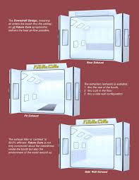 Wall Paint Meaning All Paint Booths