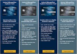 Secured Credit Card For Business United Billion Mile Giveaway Sweepstakes All You Need Is A