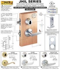 locksets jhl lockset series