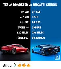 Bugatti Meme - tesla roadster vs bugatti chiron 19 sec24 se 42 sec5 sec 88 sec 98