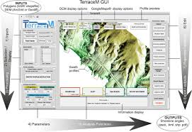 terracem a matlab tool to analyze marine and lacustrine terraces