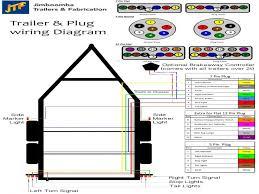 wiring diagrams seven wire trailer plug 7 way rv plug trailer