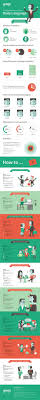 Communications Skills Resume Best 25 Good Communication Skills Ideas On Pinterest
