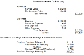Interim Balance Sheet Template The Income Statement Field Service Management Software With