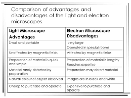 name one advantage of light microscopes over electron microscopes what is considered a major disadvantage of the electron microscopes