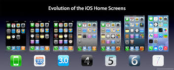 the evolution of the ios home screens cult of mac