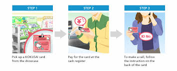 Make A Calling Card - kokusai card prepaid card personal services from softbank