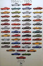 mustang all models ford mustang infographics cars bikes ford