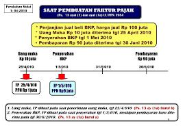 cara membuat faktur pajak untuk uang muka uu ppn 1984 sebagaimana telah diubah dengan uu nomor 42 tahun ppt