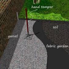 How To Install Pavers For A Patio How To Install Paver Patio Free Home Decor Techhungry Us