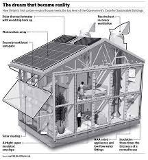 eco homes plans amazing 90 eco home ideas design ideas of 25 best eco
