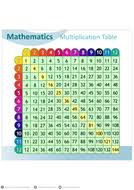Multiplication Tables Pdf by Multiplication Table By Tbn62 Teaching Resources Tes