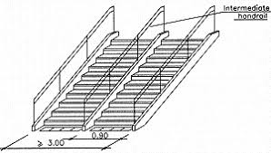 Irc Handrail Requirements Intermediate Handrail For Wide Staircases Disability Facts