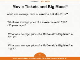 average price for a prices in s day ppt