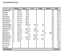 Kitchen Cabinet Cost Estimate Kitchen Cabinet Estimate Per Foot