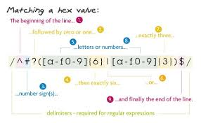 regex pattern website url 8 regular expressions you should know