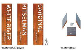 Cardinal Greenway Map Kitselman Trailhead And Park David Rubin Land Collective