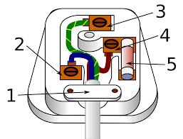 file three pin mains plug uk svg wikimedia commons