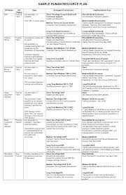 example of human resource planning before you begin topic research