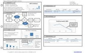 status report template powerpoint event planning checklist ppt