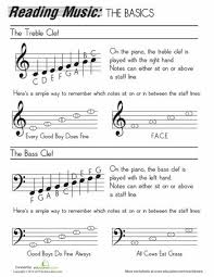 104 best music theory images on pinterest music learning piano