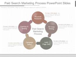 Marketing Process Powerpoint Best Market 2017 Sle Ppt Templates