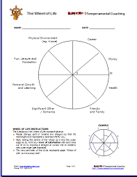 Mental Health Worksheets For Adults Dbt Therapy Worksheets Pdf The Wheel Of Worksheet