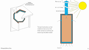 hot house plans bluebird house plans keeps nestlings cool