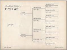 start a genealogical record for your family 1905 free family