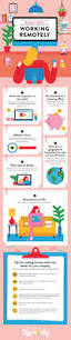 how to work from home tips infographic lemonly infographic design