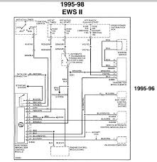 ews ii pin number help bimmerfest bmw forums
