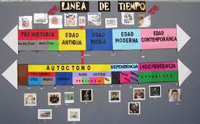 profesor de historia geografía y arte cómo hacer una línea de tiempo
