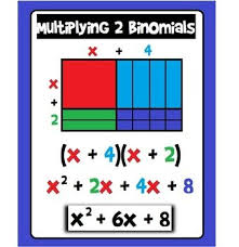free foil binomial multiplication poster clip art library