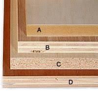 what are veneer cabinets understanding cabinet plywood homebuilding