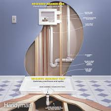 Does A Bedroom Require A Closet Avoiding A Laundry Room Flood In An Upstairs Laundry Room Family