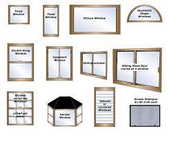 Windows Types Decorating Enchanting Windows Types Decorating With Windows Bufalo