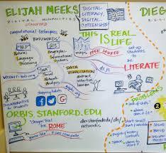 Stanford Maps Digital Literacy And Digital Citizenship Digital Humanities