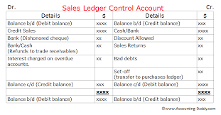 sales ledger account