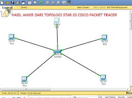 membuat jaringan lan dengan cisco packet tracer membangun topologi star di cisco packet tracer idris blog