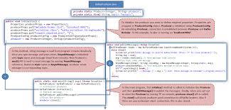 Java Map Example Tech Blog Narendra Verma Apache Kafka Example Of Producer