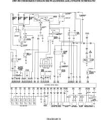 renix wiring diagram jeep wiring diagrams instruction