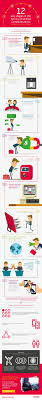 best 25 unified communications ideas on pinterest session