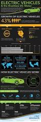 electric vehicles battery 129 best lithium battery and electric vehicles images on pinterest