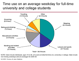 Work Study Resume Work Study Helps Students College U2013 Aic Yellow Jacket