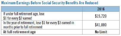 social security benefits table social security filing strategies greenbush financial planning